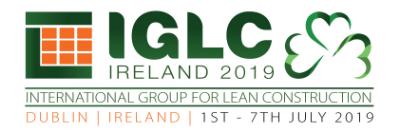 IGLC 2019 Event